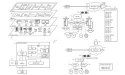 <h5>US PAT no 8,037,187</h5><p>Resource exchange management within a cloud computing environment  utility patent for International Business Machines Corporation (IBM)</p>
